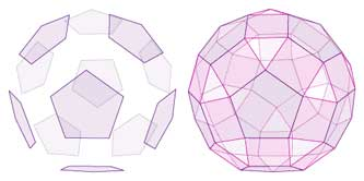 An exploded dodecahedron reveals a rhombicosidodecahedron