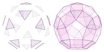 An exploded icosahedron also reveals a rhombicosidodecahedron